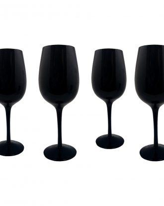Blindtest Glas